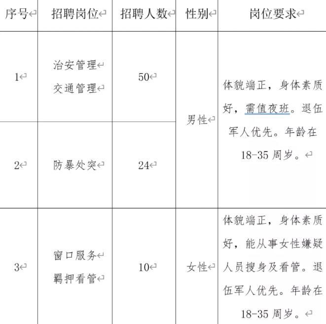 杭州市公安局富